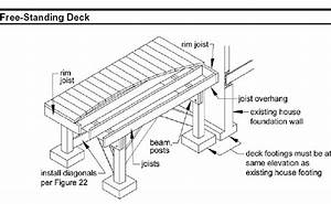 Free Standing Deck Details - Building  U0026 Construction