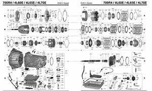 Automatic Transmission Parts Diagram  U2014 Untpikapps