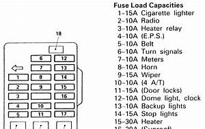 Where Can I Find A Diagram For My Fuse Panel On My 93 F150