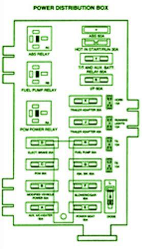 1989 1996 holden zafira instrument panel fuse box diagram