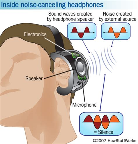 noise cancellation wavefounder