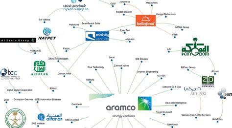 saudi arabias massive public investment fund