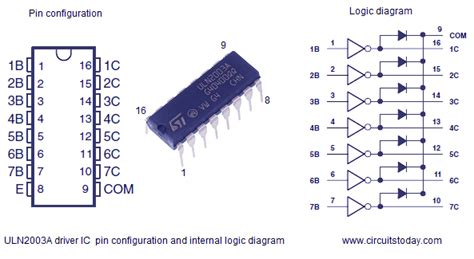 8 Pin Relay Configuration Diagram by Driver Relay Dengan Ic Uln2003 Algorhythm Of