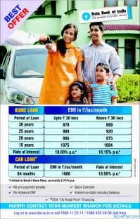 SBI Home Loan Advertisement