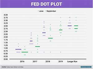 One of the Fed's most controversial charts may become ...