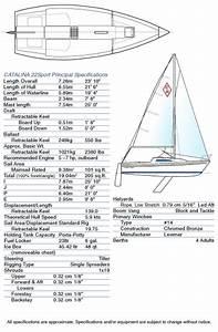 Catalina 22 Sport  U2013 Catalina Yachts