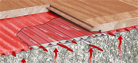 Kronoswiss Laminate Flooring Problem by What S Your Floor How Provent Makes Your Flooring