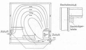 Dampfbad Selber Bauen : sauna selber bauen selbstbau tips ~ Frokenaadalensverden.com Haus und Dekorationen