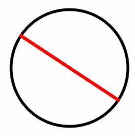 Kreisdurchmesser Berechnen : aufgaben zu kreisen und kreisteilen mathe themenordner ~ Themetempest.com Abrechnung