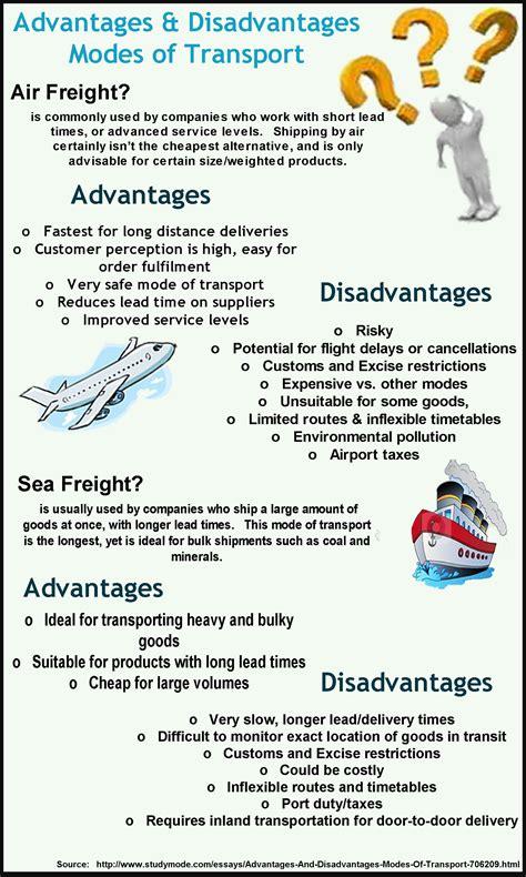 advantages  disadvantages    modes