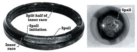 How To Determine Bearing System Life
