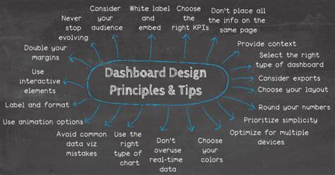 top  dashboard design principles  practices  tos