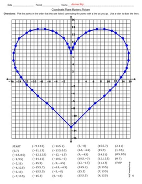 Heart Mystery Picture  Graphing On The Coordinate Plane (four Quadrants