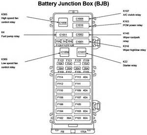 similiar ford taurus fuse panel diagram keywords pics photos ford taurus 2001 ses fuse box diagram