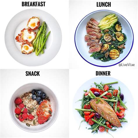 Food Diary With What I Eat On A Rest Day