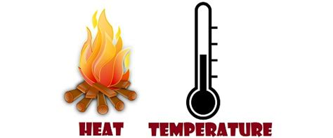 Difference Between Heat and Temperature (with Comparison ...