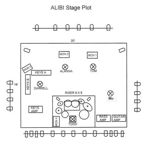 Stage Sound Wiring Diagram by Stage Plot Alibi Rocks