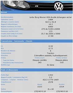 Golf 4 R32 Fiche Technique : pub scirocco r et golf r actualit s vw dans la presse ~ Medecine-chirurgie-esthetiques.com Avis de Voitures
