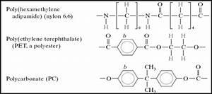 Example of Thermoplastics | ExamplesOf.net