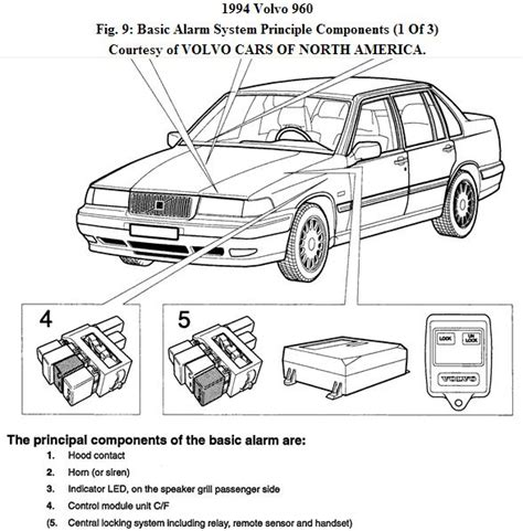 manual repair autos 1994 volvo 960 security system the alarm is not turning off on my 94 volvo 960 i can t start the car because the immobilizer