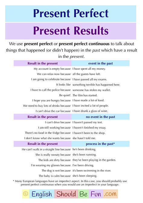 present perfect  english   fun