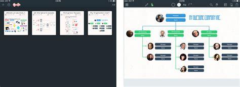 flowchart apps  ipad     map
