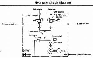 R34 Gt-r Attesa Ets-pro Hydraulic Diagram