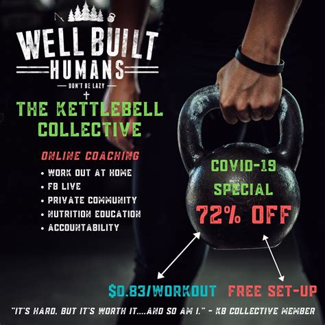 kettlebell shortage reasons built well