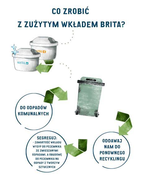 brita wasserfilter kartusche brita maxtra pure
