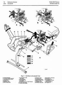 John Deere 820 Tractors Technical Service Manual  Tm4212