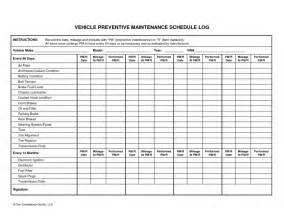 Auto Maintenance Schedule Spreadsheet by Auto Maintenance Schedule Spreadsheet Laobingkaisuo Com