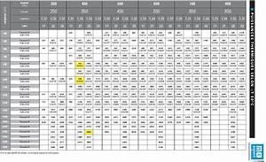 Calcul Puissance Clim : calcul puissance radiateur de chauffage ventilation ~ Premium-room.com Idées de Décoration