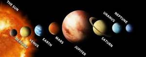 The Solar System (Unit 4) - Science with Sam