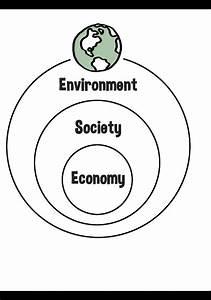 Federalist And Anti Federalist Venn Diagram