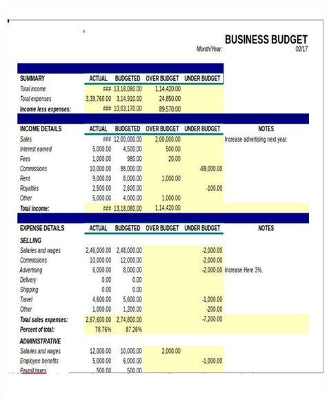 small business budget template 8 excel business budget templates free premium templates