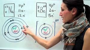 Sciences 9e Le Mod U00e8le De Bohr-rutherford