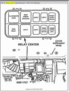 2000 Jeep Cherokee Flasher Relay Location - Wiring Diagrams Image Free