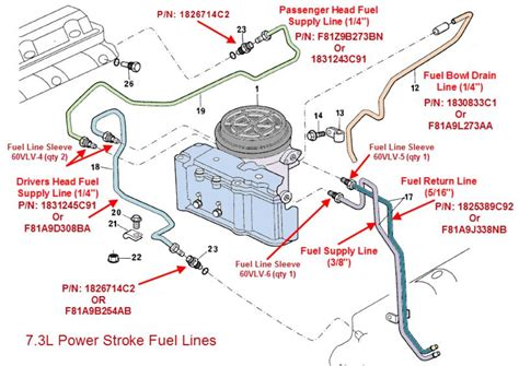 7 3 Liter Engine Fuel System Diagram by 1999 7 3 Fuel Pressure Regulator Ford Truck Enthusiasts