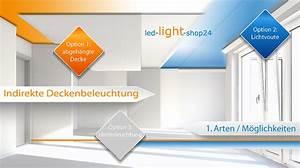 Led Indirekte Deckenbeleuchtung : indirekte beleuchtung mit led strips in rgb und weiss erfolgreich pla ~ Watch28wear.com Haus und Dekorationen
