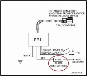 2005 Crown Victoria Police Interceptor Headlight Wiring Diagram : 2009 ford crown victoria police interceptor ~ A.2002-acura-tl-radio.info Haus und Dekorationen
