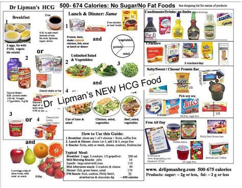 plan cuisine restaurant normes hcg diet plan search blood sugar diet