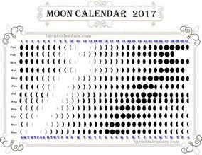 Moon Calendar July 2017