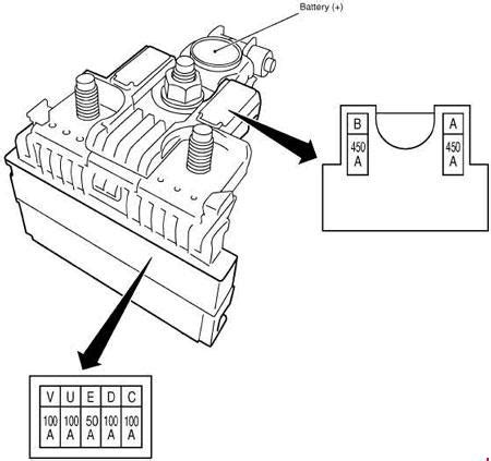 2014 2018 nissan x trail t32 fuse box diagram 187 fuse diagram