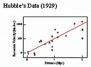 Cosmologica theories - Hobbies - Imgur Community