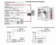 Hd wallpapers wiring diagram for visionpro iaq fwallpapersfgd hd wallpapers wiring diagram for visionpro iaq asfbconference2016 Gallery