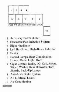 Fuse Box Diagram 2001 Chevy Tracker