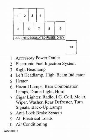Gesficonlinees1998 Chevy Tracker Fuse Box Diagram 1908 Gesficonline Es