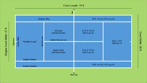 big   tennis court
