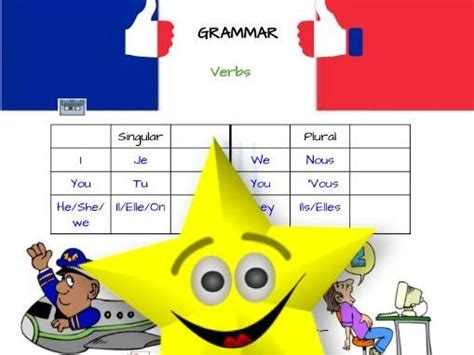 grammar verbs commencer teaching resources
