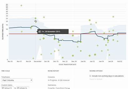 Chart Control Jira Agile February Atlassian Enhanced
